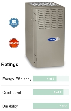 carrier infinity 80 gas furnace long island