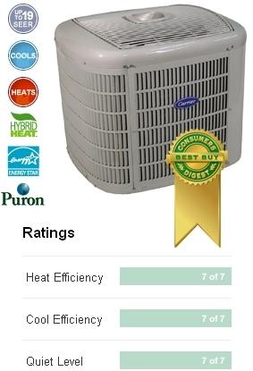 Heat Pump new: Carrier Heat Pump Prices