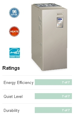 infinity 96 gas furnace long island