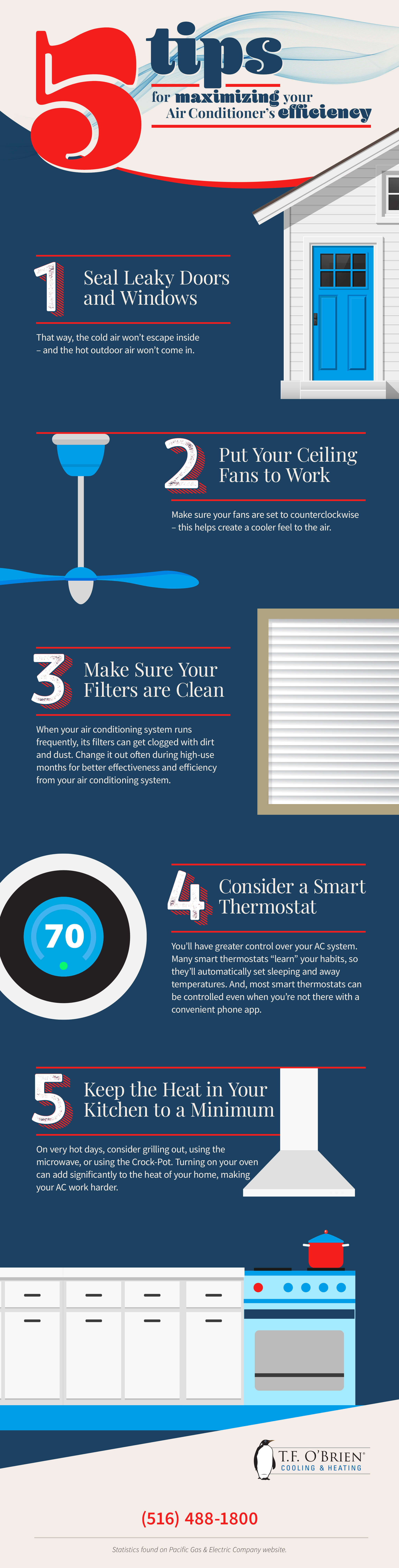Maximizing air conditioner efficiency infographic